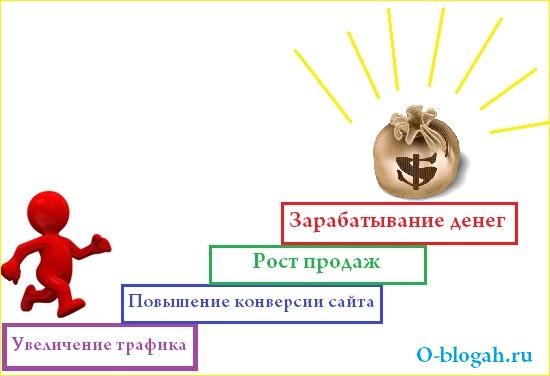 indexatsiya